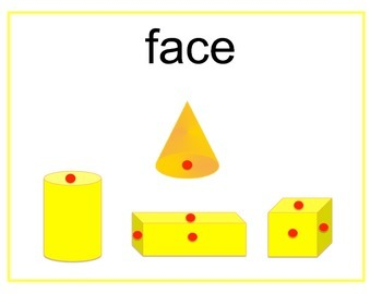 Kindergarten Math Vocabulary Posters-- Common Core--Module 2--2-D and 3-D Shapes