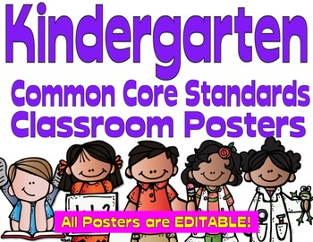Common Core Kindergarten Posters - Editable- (Melonheadz Edition)