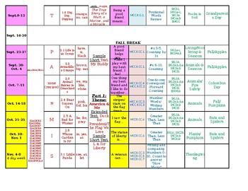 Common Core Kindergarten Year Long Curriculum Map
