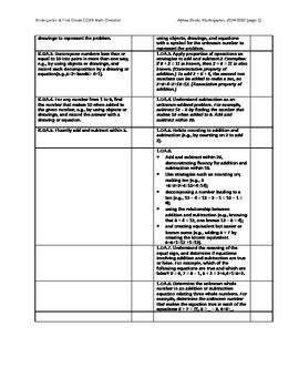 Common Core Kindergarten and First Grade (Math) Checklist