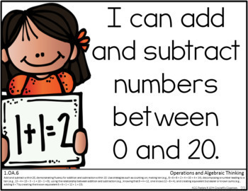 Common Core Kindergarten and First Grade Posters  Melonheadz Edition. Bundle