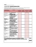 Common Core Lab Report Rubric
