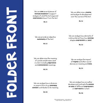 ELA Standards Labels 7