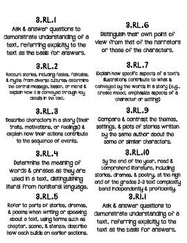 Common Core Labels for 3rd Grade (ELA & Math)