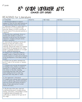 Common Core Language Arts Checklist: 8th Grade