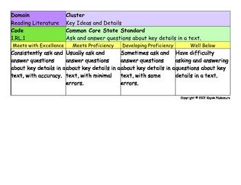 Common Core Language Arts - ELA Grade 1 Rubrics