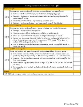 Common Core Language Arts Kindergarten Checklist