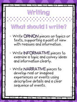 Common Core Language Arts Reference Posters & Checklists