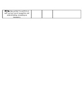Common Core Language Arts Standards Checklist