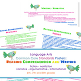 Common Core Language Arts Standards Posters for Middle Grades