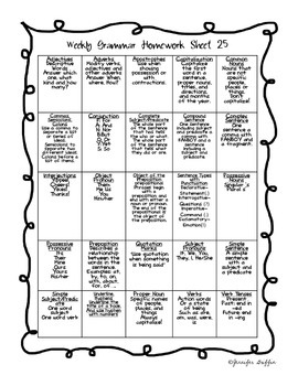 Common Core: Language Arts: Week 25 Grammar Homework