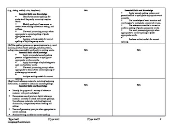 Common Core Language Curriculum Framework Grades 3-5