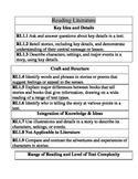Common Core Language - First Grade