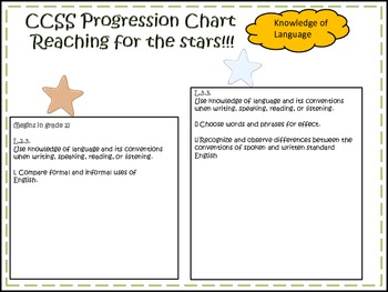 Common Core Language Progression Charts k-4