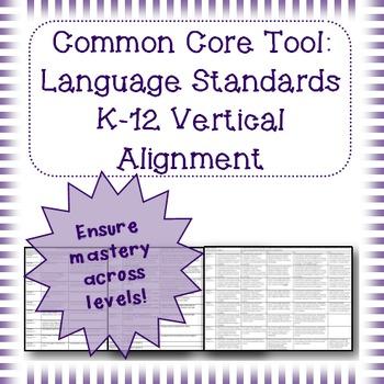 Common Core Language Standards Vertical Alignment