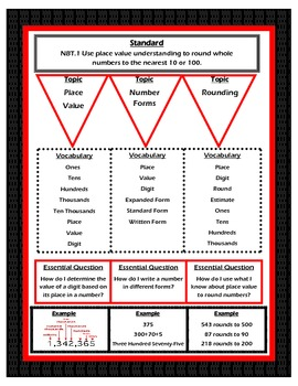 Common Core Learning Maps for Third Grade Math Unit 1