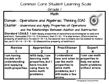 Common Core Learning Scales for Math- Grade 1