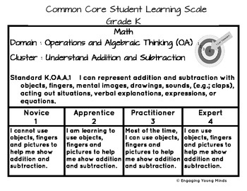 Common Core Learning Scales for Math- Grade K