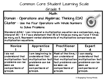 Common Core Learning Scales for Math & Reading- Grade 4