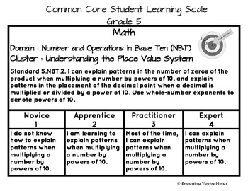 Common Core Learning Scales for Math & Reading- Grade 5