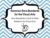 Common Core Learning Standards: Posters & Printables for Visual Art