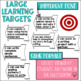 Common Core Learning Target Bundle 2nd grade