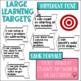 Common Core Learning Target All Subject BUNDLE Kindergarten