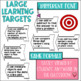 Common Core Learning Target and Success Criteria MEGA BUNDLE 2nd grade