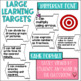 Common Core Learning Target and Success Criteria BUNDLE for Math 3rd {Editable}
