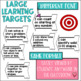 Common Core Learning Target and Success Criteria BUNDLE for Math Kinder