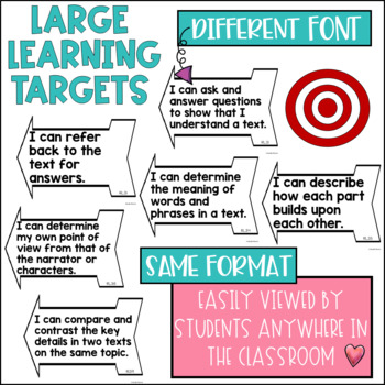 Common Core Reading Learning Targets 3rd grade