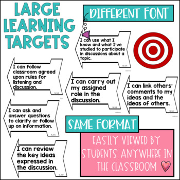 Common Core Learning Targets for Speaking and Listening 5th grade
