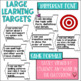 Common Core Writing Learning Targets 3rd grade