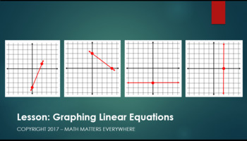 How to Graph Linear Equations Powerpoint  Lesson
