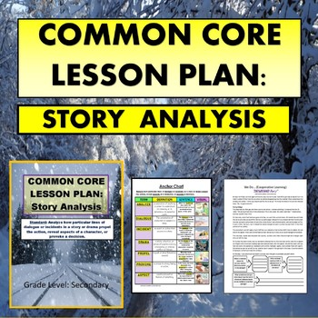 Common Core Lesson Plan: Story Analysis