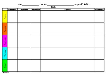 Common Core Lesson Plan Template ELA 8th Grade