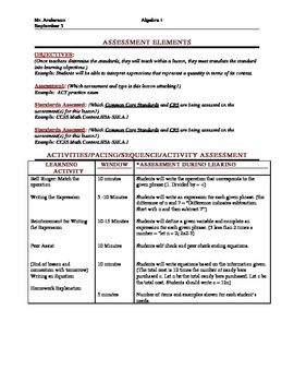 Common Core Lesson Plan with Danielson Framework for Algebra / Math