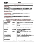 Common Core Lesson Plan with Danielson Framework for Geometry