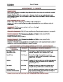 Common Core Lesson Plan Template with Danielson Framework for Special Education