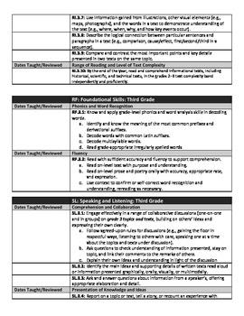 Common Core Lesson Planning Checklist - 3rd Grade