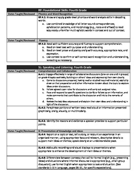 Common Core Lesson Planning Checklist - 4th Grade