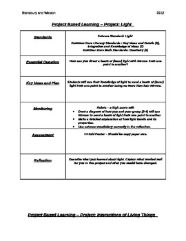 Common Core Life Science and Earth Science Projects Part 1