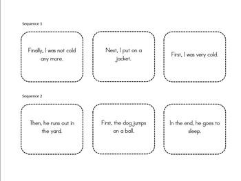 Common Core Literacy Centers - Pack 1