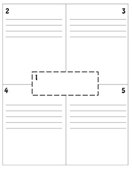 Graphic Organizers for Writing in K-2