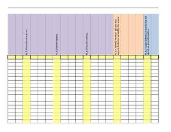 Common Core Literacy Standards Data Tracker- Excel Spreadsheet