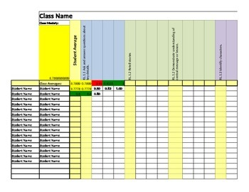 Common Core Literacy Standards Data Tracker- Excel Spreadsheet