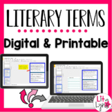 Common Core Literary Terms w/ Video Clips & Activities- Digital & Printable