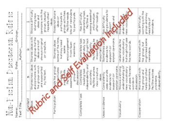 Non-Fiction Literature Circle Activities {Common Core}