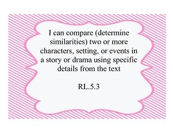 Common Core Literature I Cans