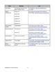 CCSS Literature & Informational Texts Readings Lists--British Lit (9-12 Grades)